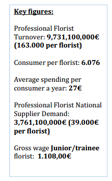 key figures florist sector